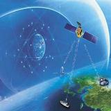 GPS卫星定位